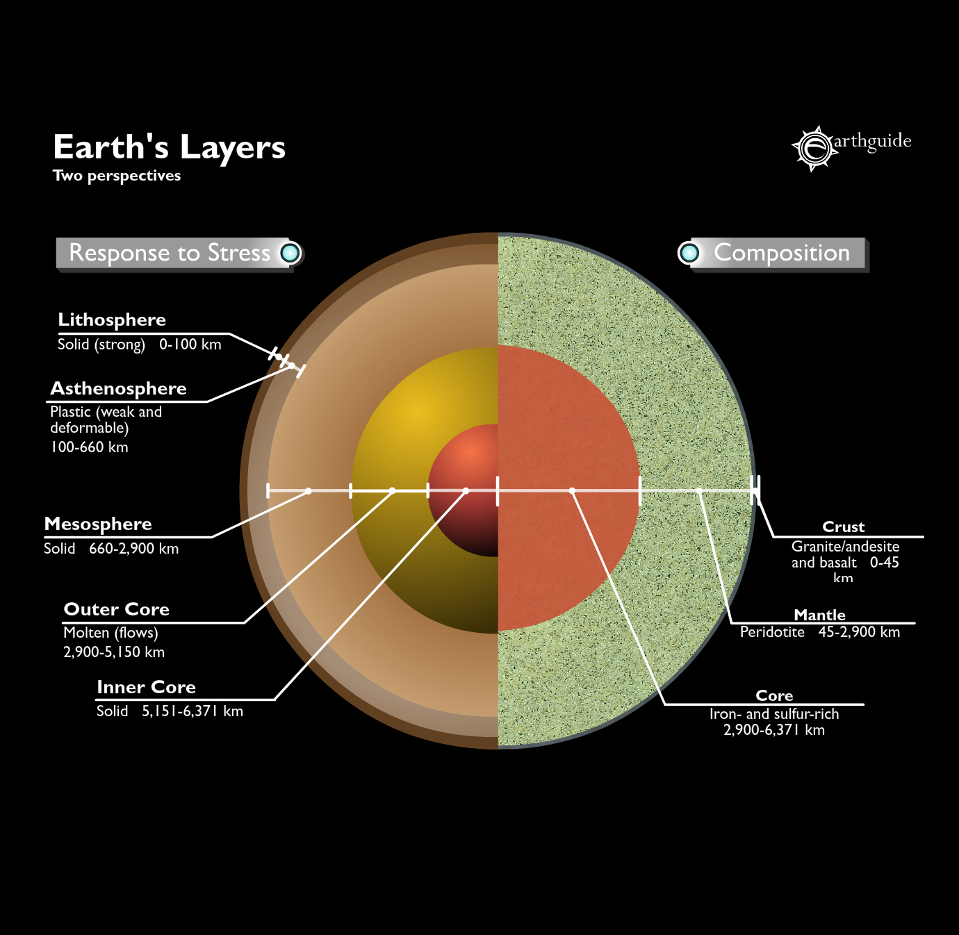 Layers of the earth animated diagram still images and related media ccuart Image collections